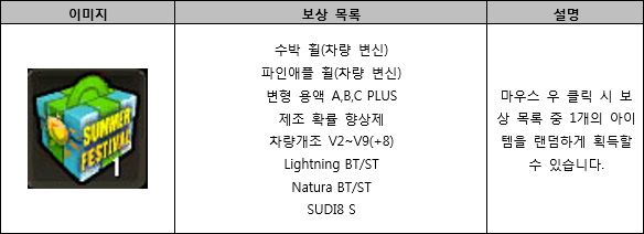skidrush♥ 이벤트 상자.png
