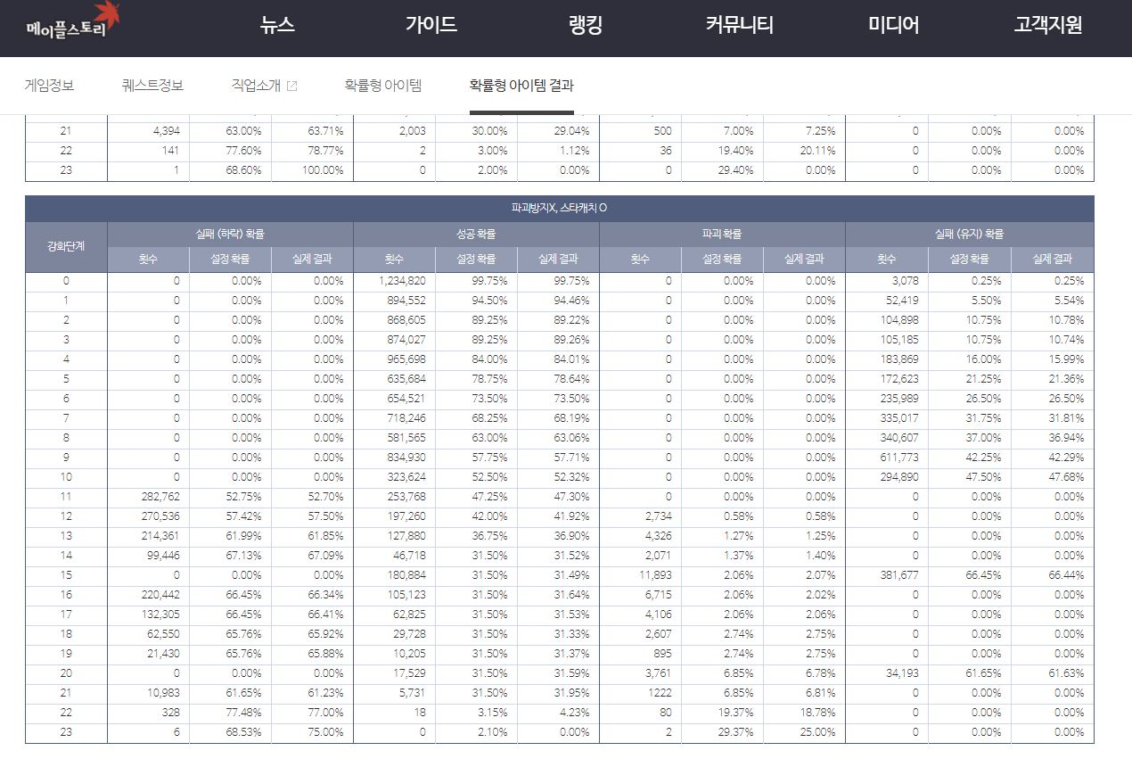 확률 정보 2.JPG